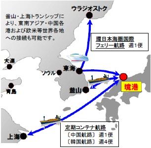 境港国際定期航路