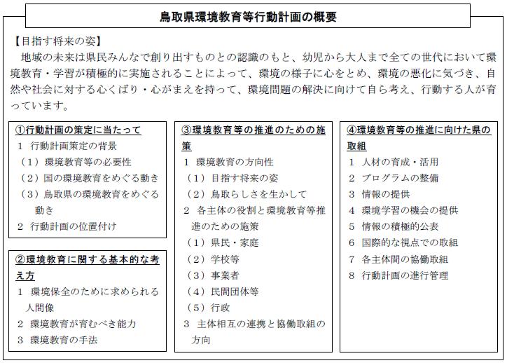 鳥取県環境教育等行動計画/環境...