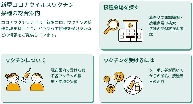 ワクチン ナビ コロナ 名古屋市:新型コロナウイルスワクチンの接種について(暮らしの情報)
