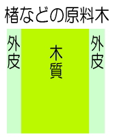 第13回「匠のお仕事~因州和紙編...